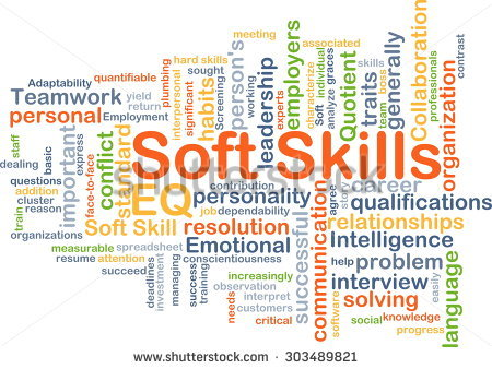 stock-photo-background-concept-wordcloud-illustration-of-soft-skills-303489821